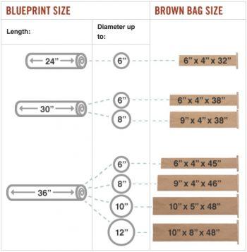 bag size chart 2018