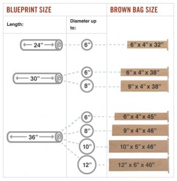 bag size chart 2019b